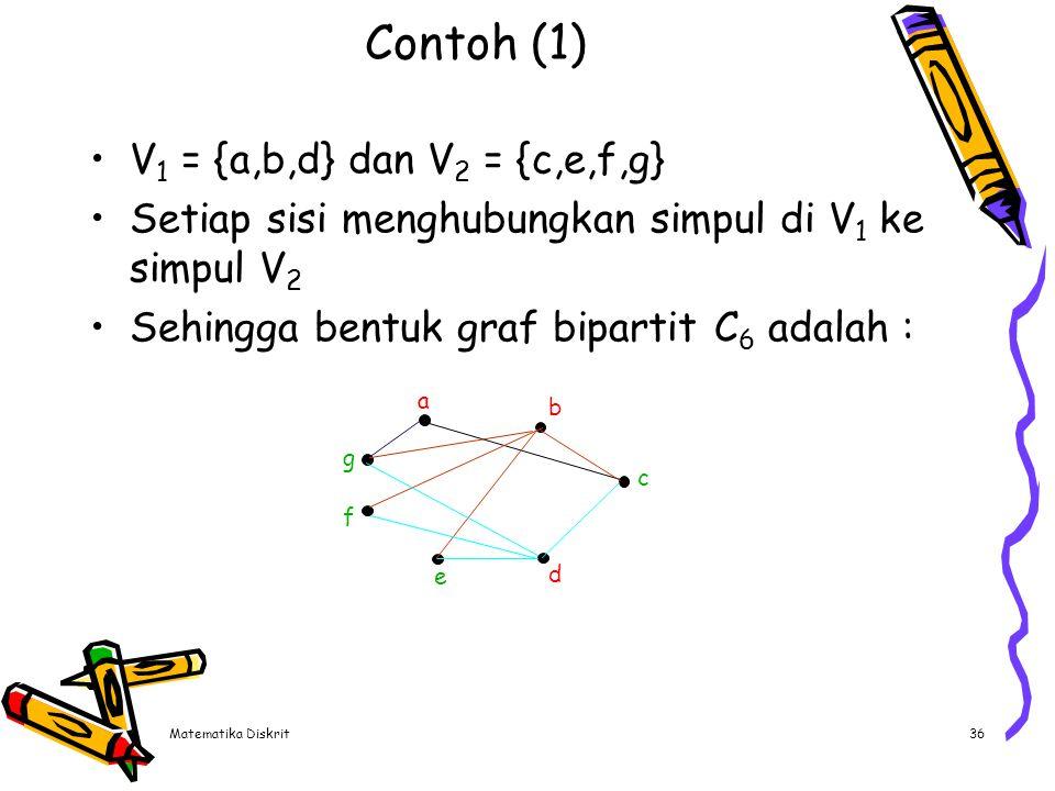 Matematika Diskrit36 Contoh (1) V 1 = {a,b,d} dan V 2 = {c,e,f,g} Setiap sisi menghubungkan simpul di V 1 ke simpul V 2 Sehingga bentuk graf bipartit