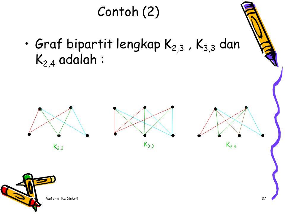 Matematika Diskrit37 Contoh (2) Graf bipartit lengkap K 2,3, K 3,3 dan K 2,4 adalah : K 2,3 K 3,3 K 2,4