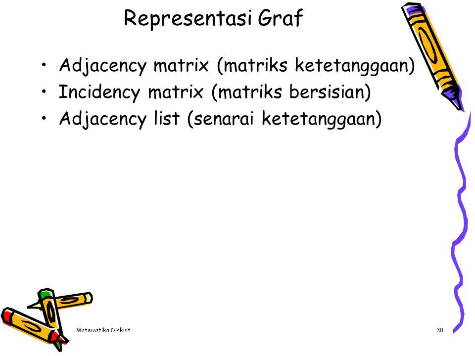 Matematika Diskrit38 Representasi Graf Adjacency matrix (matriks ketetanggaan) Incidency matrix (matriks bersisian) Adjacency list (senarai ketetangga