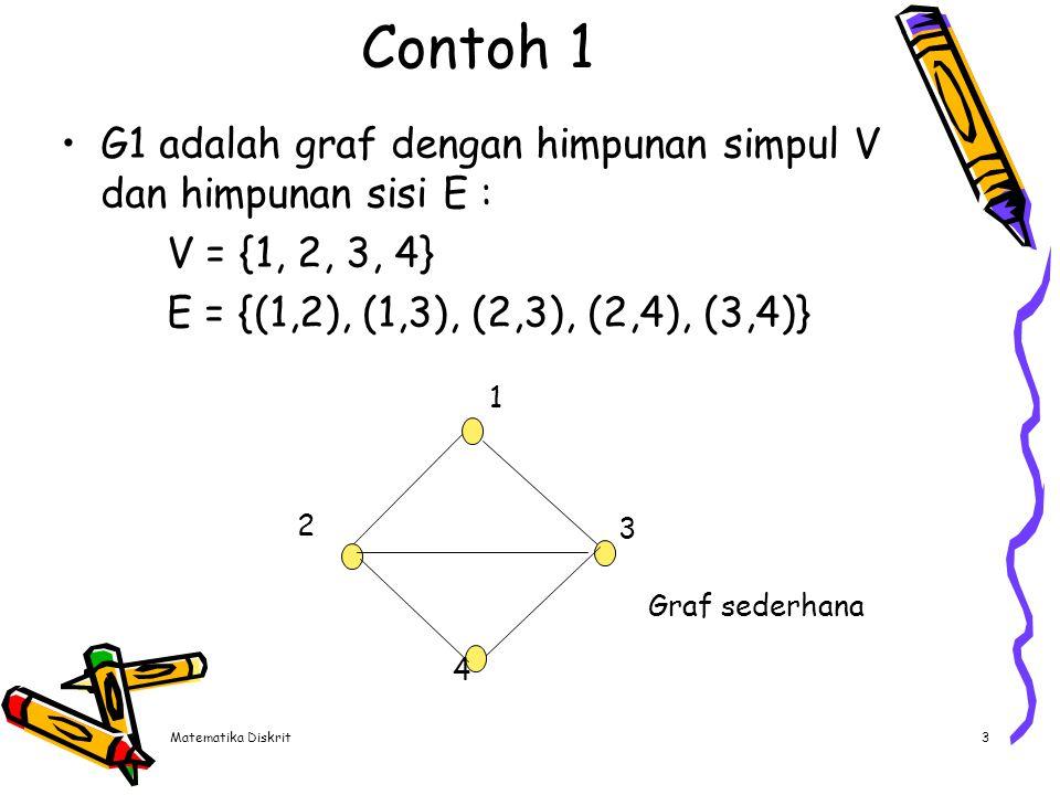 Matematika Diskrit3 Contoh 1 G1 adalah graf dengan himpunan simpul V dan himpunan sisi E : V = {1, 2, 3, 4} E = {(1,2), (1,3), (2,3), (2,4), (3,4)} 1