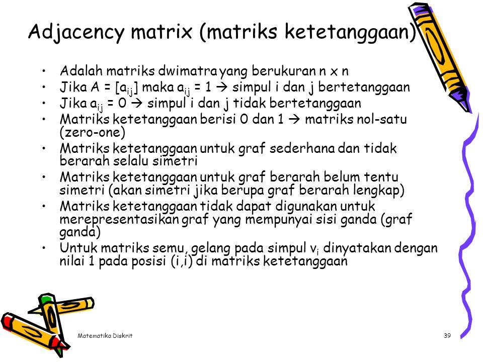 Matematika Diskrit39 Adjacency matrix (matriks ketetanggaan) Adalah matriks dwimatra yang berukuran n x n Jika A = [a ij ] maka a ij = 1  simpul i da