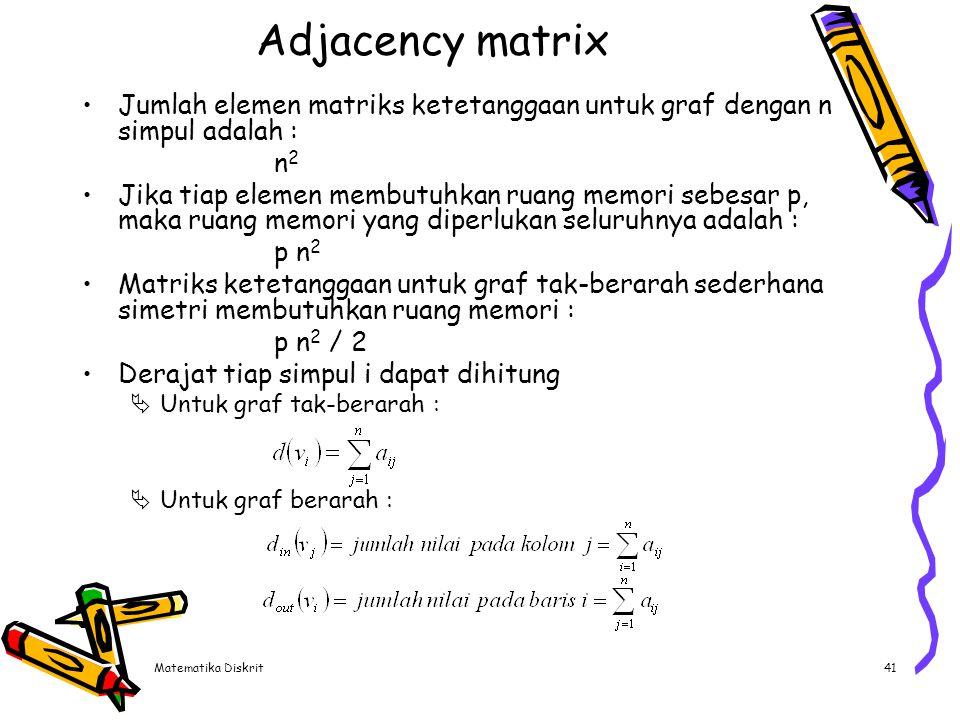 Matematika Diskrit41 Adjacency matrix Jumlah elemen matriks ketetanggaan untuk graf dengan n simpul adalah : n 2 Jika tiap elemen membutuhkan ruang me