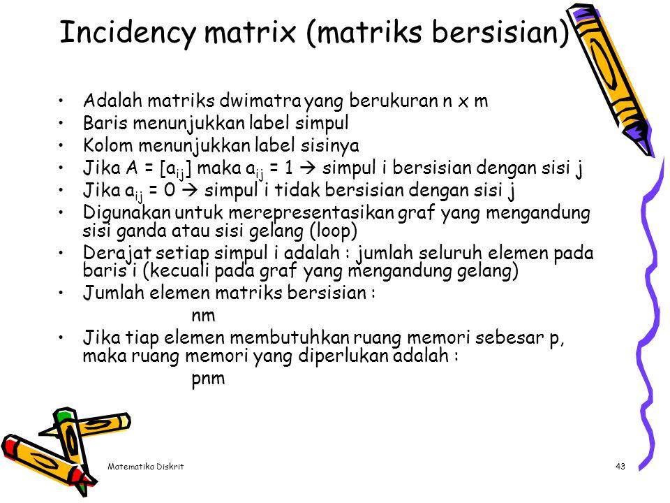 Matematika Diskrit43 Incidency matrix (matriks bersisian) Adalah matriks dwimatra yang berukuran n x m Baris menunjukkan label simpul Kolom menunjukka