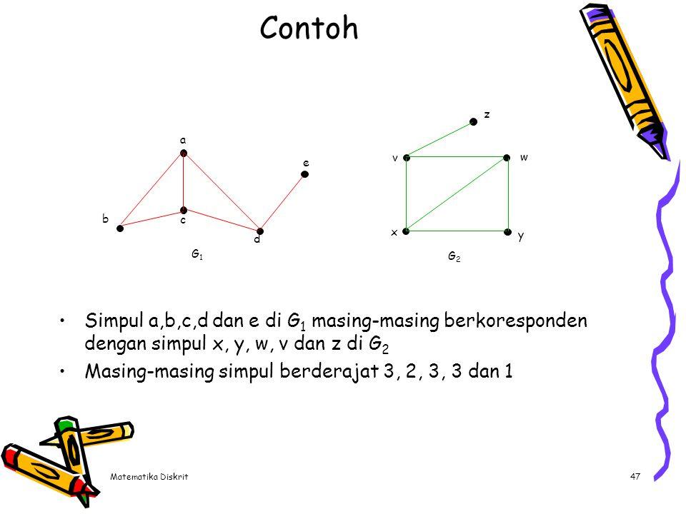 Matematika Diskrit47 Contoh Simpul a,b,c,d dan e di G 1 masing-masing berkoresponden dengan simpul x, y, w, v dan z di G 2 Masing-masing simpul berder