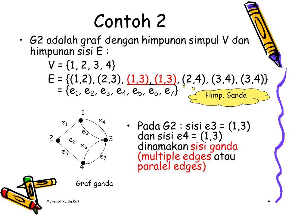 Matematika Diskrit5 Contoh 3 G3 adalah graf dengan himpunan simpul V dan himpunan sisi E : V = {1, 2, 3, 4} E = {(1,2), (2,3), (1,3), (1,3), (2,4), (3,4), (3,4), (3,3)} = {e 1, e 2, e 3, e 4, e 5, e 6, e 7, e 8 } 1 3 2 4 e2e2 e5e5 e1e1 e4e4 e7e7 e3e3 e6e6 e8e8 Graf semu Pada G3 : e8 = (3,3) dinamakan gelang atau kalang (loop) Himp.