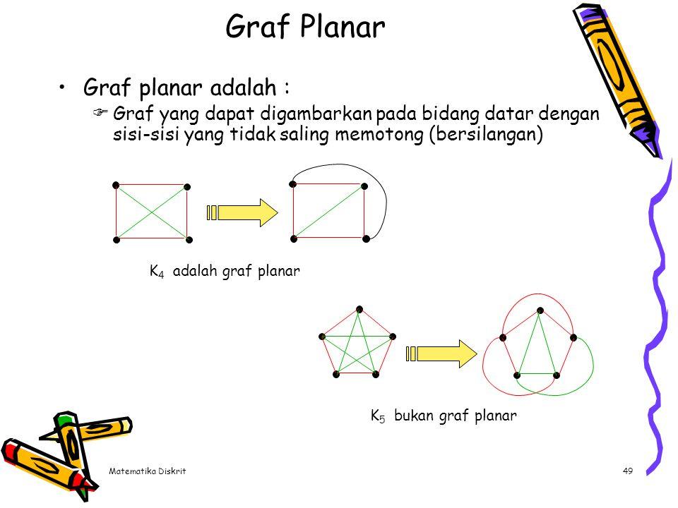 Matematika Diskrit49 Graf Planar Graf planar adalah :  Graf yang dapat digambarkan pada bidang datar dengan sisi-sisi yang tidak saling memotong (ber