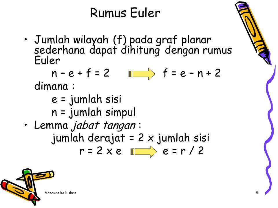 Matematika Diskrit51 Rumus Euler Jumlah wilayah (f) pada graf planar sederhana dapat dihitung dengan rumus Euler n – e + f = 2 f = e – n + 2 dimana :