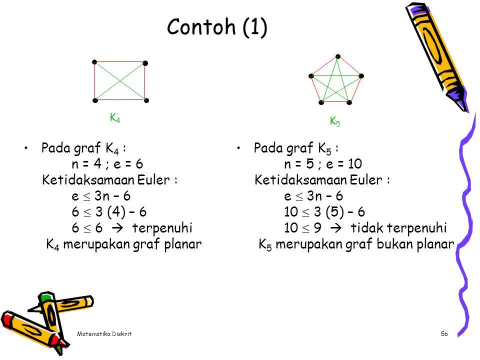 Matematika Diskrit56 Contoh (1) Pada graf K 4 : n = 4 ; e = 6 Ketidaksamaan Euler : e  3n – 6 6  3 (4) – 6 6  6  terpenuhi K 4 merupakan graf plan
