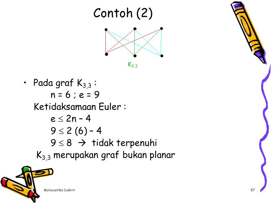 Matematika Diskrit57 Contoh (2) Pada graf K 3,3 : n = 6 ; e = 9 Ketidaksamaan Euler : e  2n – 4 9  2 (6) – 4 9  8  tidak terpenuhi K 3,3 merupakan