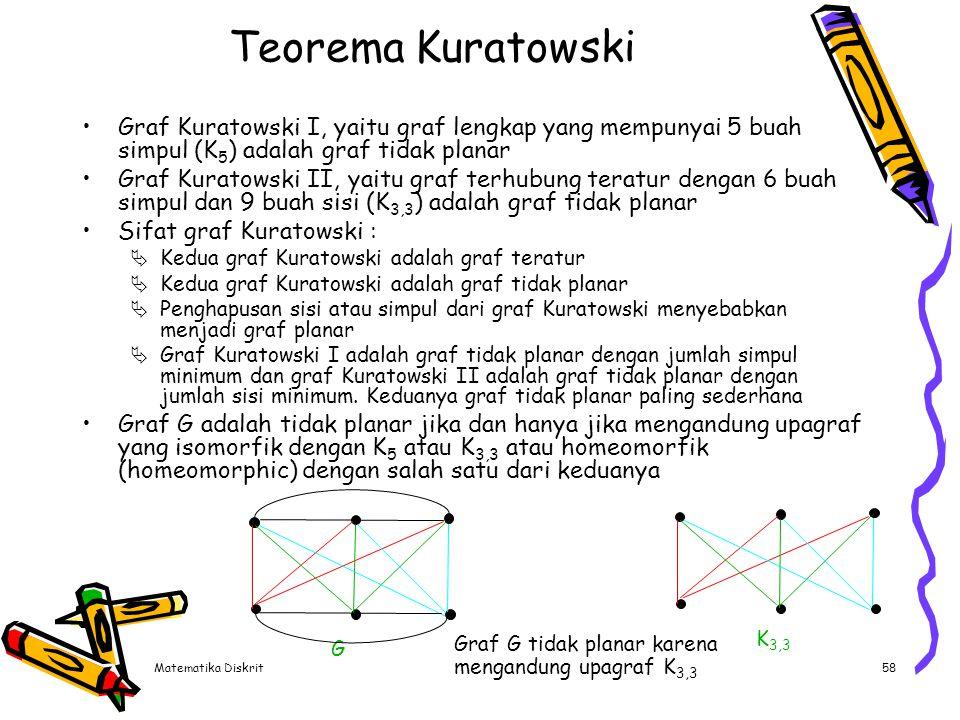 Matematika Diskrit58 Teorema Kuratowski Graf Kuratowski I, yaitu graf lengkap yang mempunyai 5 buah simpul (K 5 ) adalah graf tidak planar Graf Kurato
