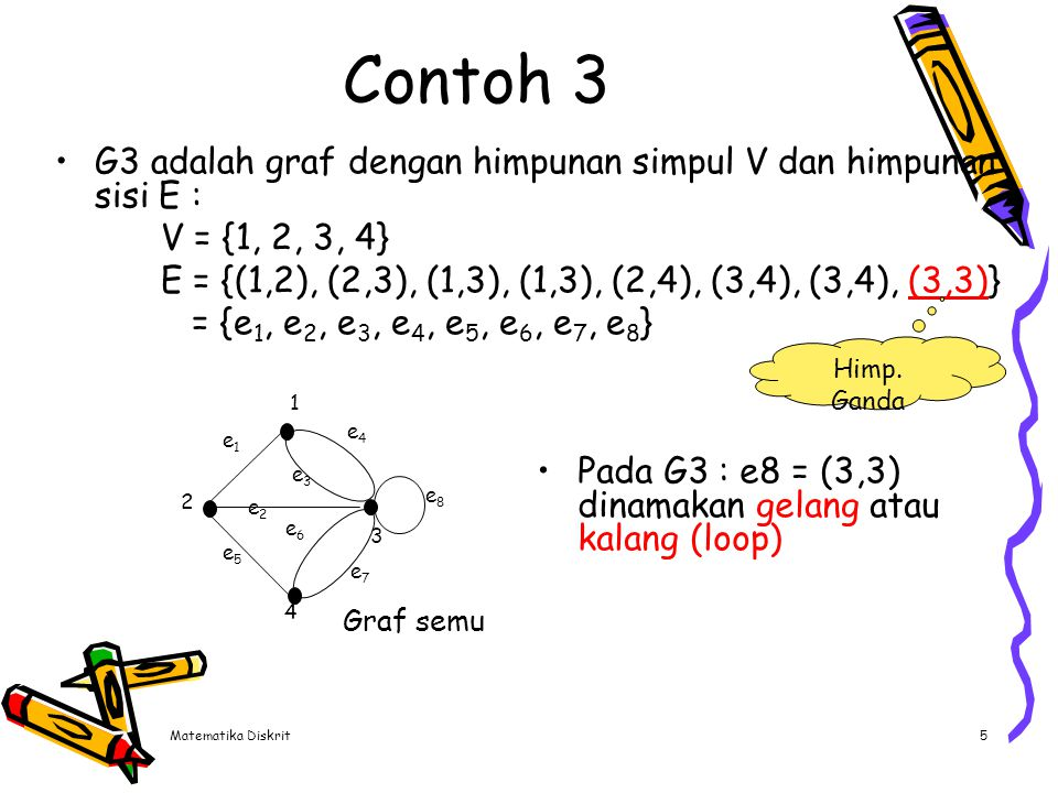 Matematika Diskrit6 Jenis-jenis Graf Berdasarkan ada atau tidaknya gelang : Graf sederhana (simple graph)  Graf tidak mengandung gelang maupun sisi ganda  Sisi adalah pasangan tak terurut (unordered pairs) Graf tak-sederhana (unsimple graph)  Graf yang mengandung sisi ganda atau gelang Ada 2 macam graf tak-sederhana :  Graf ganda (multigraph)  Graf yang mengandung sisi ganda, sisi ganda yang menghubungkan sepasang simpul bisa lebih dari dua buah  Graf semu (pseudograph)  Graf yang mengandung gelang (loop), sisi graf semu terhubung ke dirinya sendiri