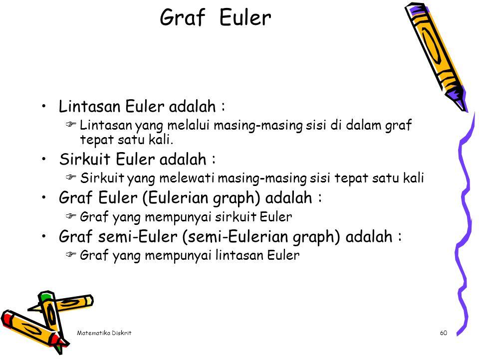 Matematika Diskrit60 Graf Euler Lintasan Euler adalah :  Lintasan yang melalui masing-masing sisi di dalam graf tepat satu kali. Sirkuit Euler adalah