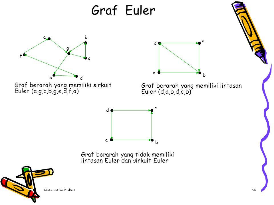 Matematika Diskrit64 Graf berarah yang memiliki sirkuit Euler (a,g,c,b,g,e,d,f,a) Graf Euler a e d b g c f d a b c Graf berarah yang memiliki lintasan