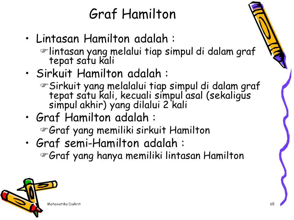 Matematika Diskrit65 Graf Hamilton Lintasan Hamilton adalah :  lintasan yang melalui tiap simpul di dalam graf tepat satu kali Sirkuit Hamilton adala