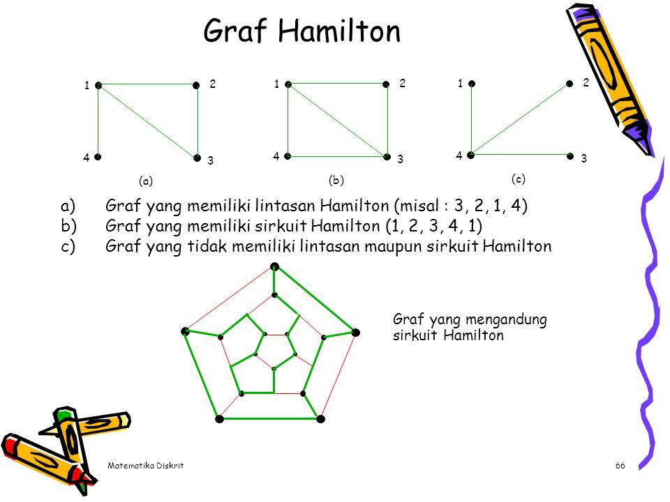 Matematika Diskrit66 Graf Hamilton a)Graf yang memiliki lintasan Hamilton (misal : 3, 2, 1, 4) b)Graf yang memiliki sirkuit Hamilton (1, 2, 3, 4, 1) c