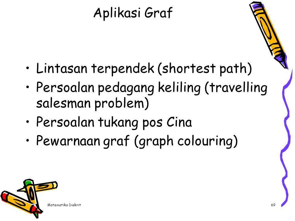 Matematika Diskrit69 Aplikasi Graf Lintasan terpendek (shortest path) Persoalan pedagang keliling (travelling salesman problem) Persoalan tukang pos C
