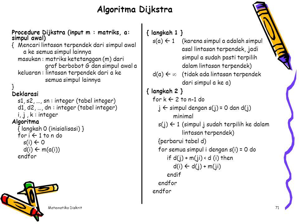 Matematika Diskrit71 Algoritma Dijkstra Procedure Dijkstra (input m : matriks, a: simpul awal) { Mencari lintasan terpendek dari simpul awal a ke semu