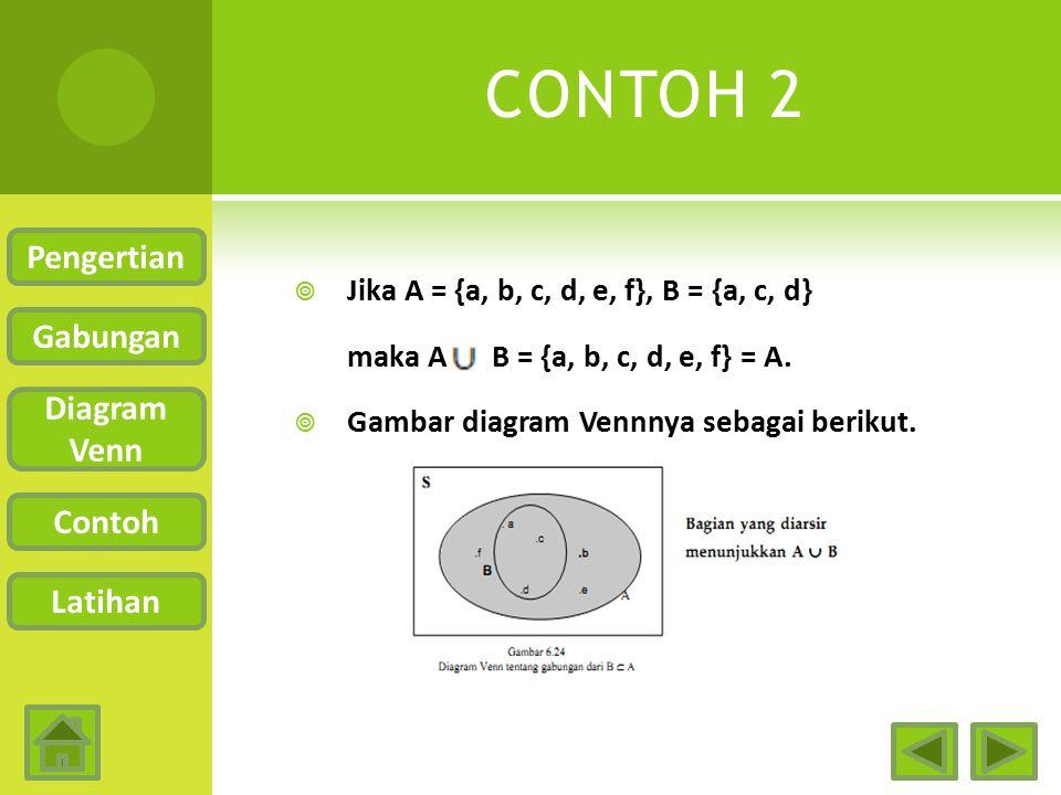 CONTOH 1  Jika A = {1, 2, 3, 4} dan B = {2, 3, 5, 7, 8}, maka A B = {1, 2, 3, 4, 5, 7, 8}  Jika digambarkan dalam diagram Venn, diperoleh Pengertian