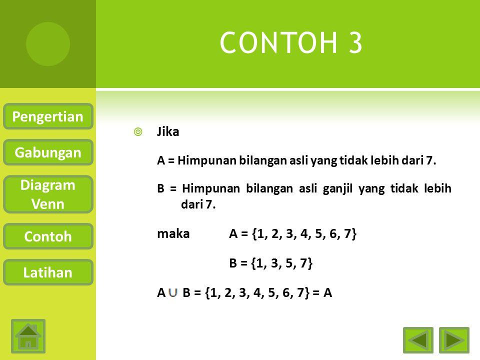 CONTOH 2  Jika A = {a, b, c, d, e, f}, B = {a, c, d} maka A B = {a, b, c, d, e, f} = A.  Gambar diagram Vennnya sebagai berikut. Pengertian Gabungan