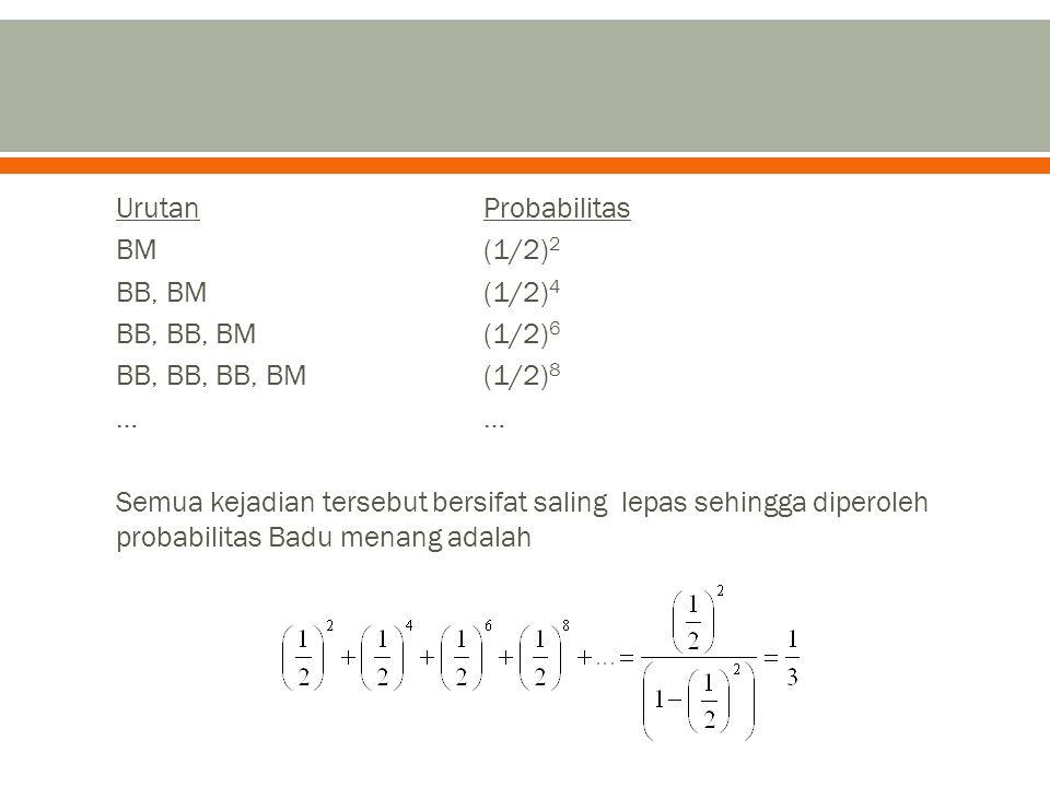 UrutanProbabilitas BM(1/2) 2 BB, BM(1/2) 4 BB, BB, BM(1/2) 6 BB, BB, BB, BM(1/2) 8… Semua kejadian tersebut bersifat saling lepas sehingga diperoleh probabilitas Badu menang adalah