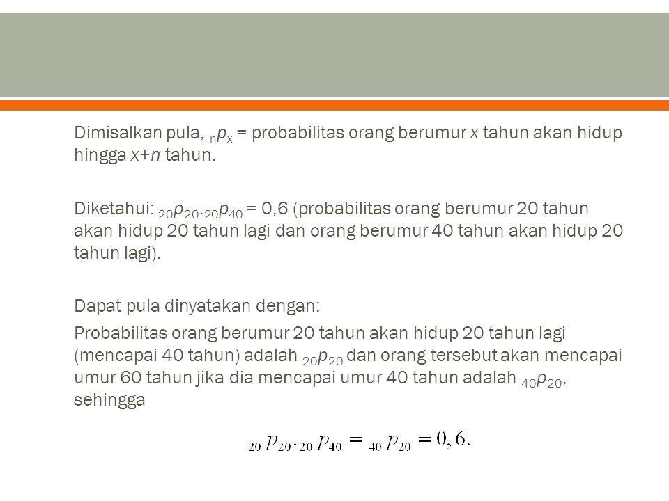 Dimisalkan pula, n p x = probabilitas orang berumur x tahun akan hidup hingga x+n tahun. Diketahui: 20 p 20. 20 p 40 = 0,6 (probabilitas orang berumur