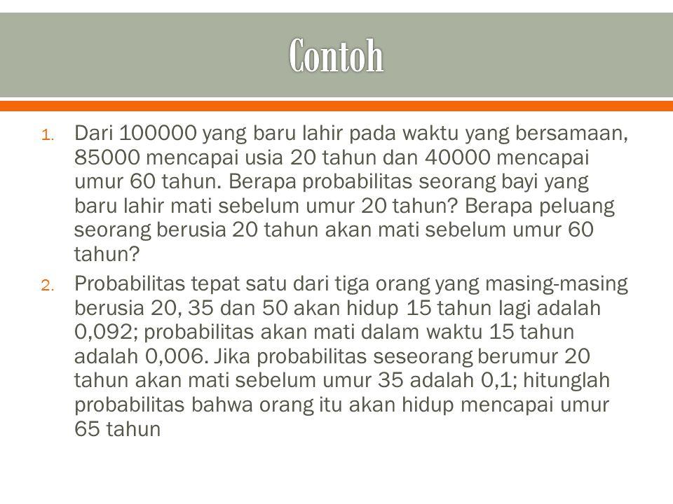 1. Dari 100000 yang baru lahir pada waktu yang bersamaan, 85000 mencapai usia 20 tahun dan 40000 mencapai umur 60 tahun. Berapa probabilitas seorang b