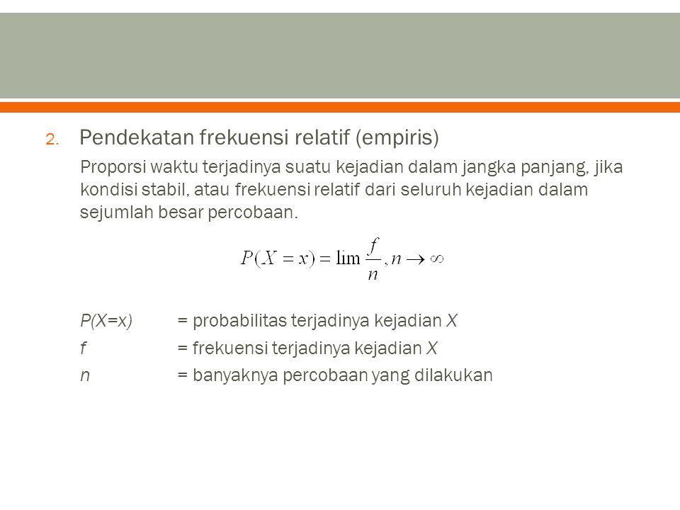 2. Pendekatan frekuensi relatif (empiris) Proporsi waktu terjadinya suatu kejadian dalam jangka panjang, jika kondisi stabil, atau frekuensi relatif d