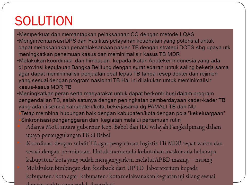 SOLUTION Memperkuat dan memantapkan pelaksanaan CC dengan metode LQAS Menginventarisasi DPS dan Fasilitas pelayanan kesehatan yang potensial untuk dap