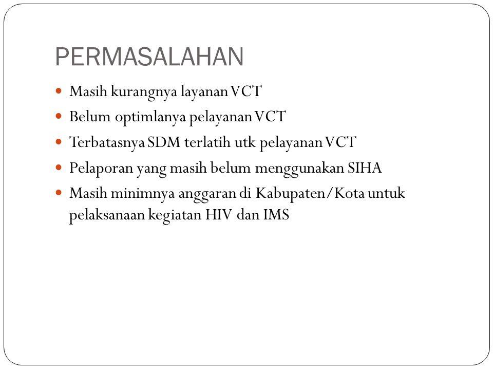 PERMASALAHAN Masih kurangnya layanan VCT Belum optimlanya pelayanan VCT Terbatasnya SDM terlatih utk pelayanan VCT Pelaporan yang masih belum mengguna