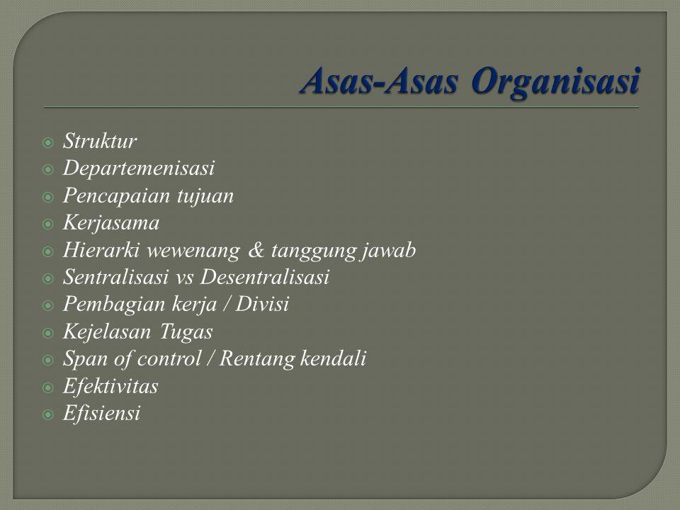  Struktur  Departemenisasi  Pencapaian tujuan  Kerjasama  Hierarki wewenang & tanggung jawab  Sentralisasi vs Desentralisasi  Pembagian kerja /