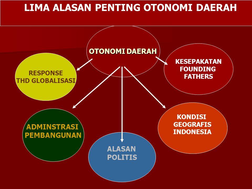 OTONOMI DAERAH KESEPAKATAN FOUNDING FATHERS KONDISI GEOGRAFIS INDONESIA ALASAN POLITIS ADMINSTRASI PEMBANGUNAN RESPONSE THD GLOBALISASI LIMA ALASAN PENTING OTONOMI DAERAH