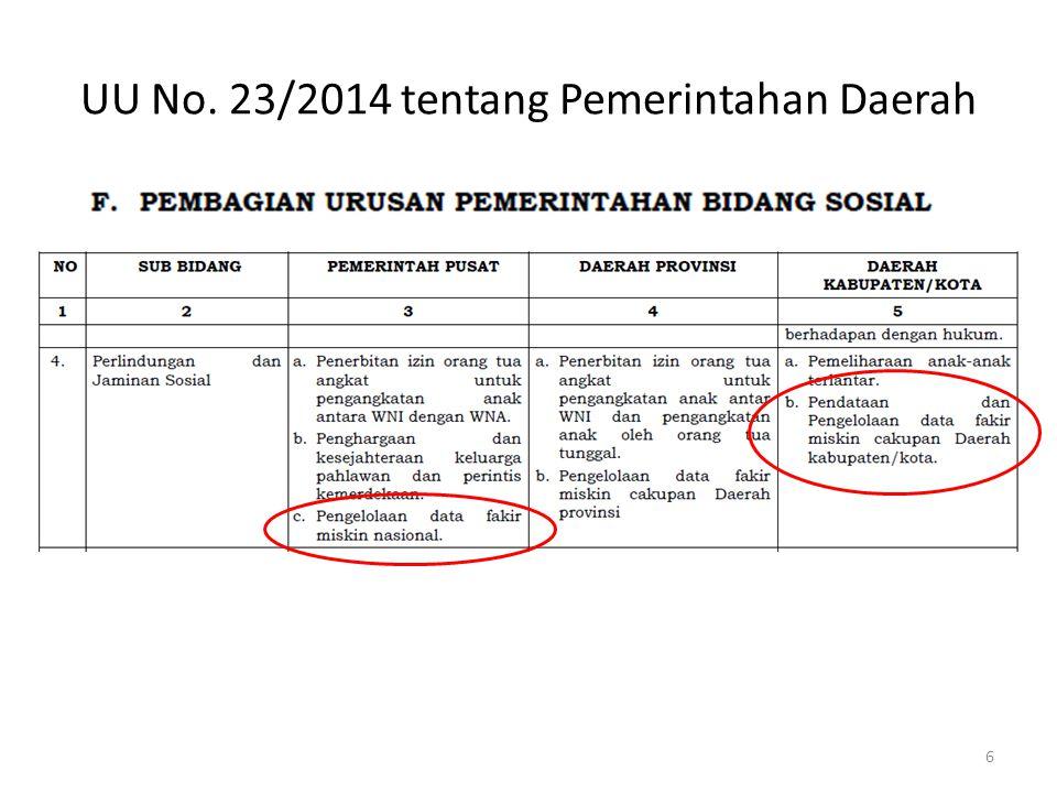 UU No. 23/2014 tentang Pemerintahan Daerah 6