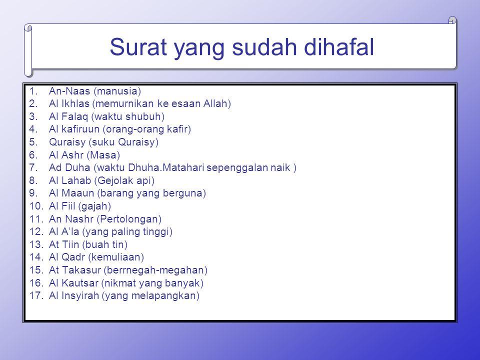 Surat yang sudah dihafal 1.An-Naas (manusia) 2.Al Ikhlas (memurnikan ke esaan Allah) 3.Al Falaq (waktu shubuh) 4.Al kafiruun (orang-orang kafir) 5.Qur