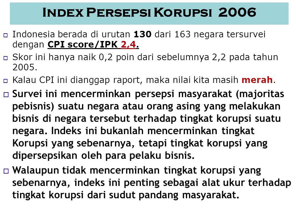 11 Index Persepsi Korupsi 2006  Indonesia berada di urutan 130 dari 163 negara tersurvei dengan CPI score/IPK 2,4.