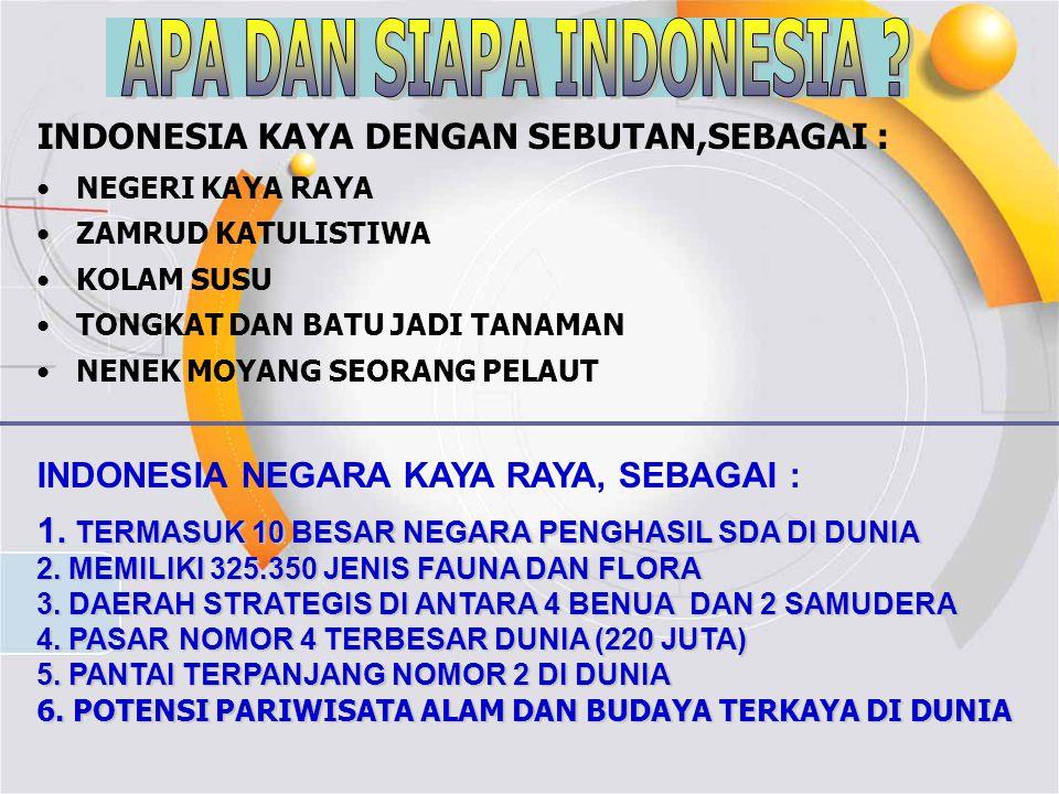 INDONESIA KAYA DENGAN SEBUTAN,SEBAGAI : NEGERI KAYA RAYA ZAMRUD KATULISTIWA KOLAM SUSU TONGKAT DAN BATU JADI TANAMAN NENEK MOYANG SEORANG PELAUT INDONESIA NEGARA KAYA RAYA, SEBAGAI : 1.
