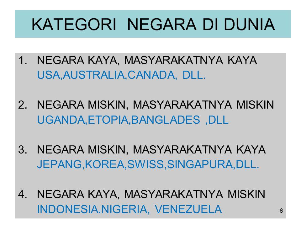 KATEGORI NEGARA DI DUNIA 1.NEGARA KAYA, MASYARAKATNYA KAYA USA,AUSTRALIA,CANADA, DLL.