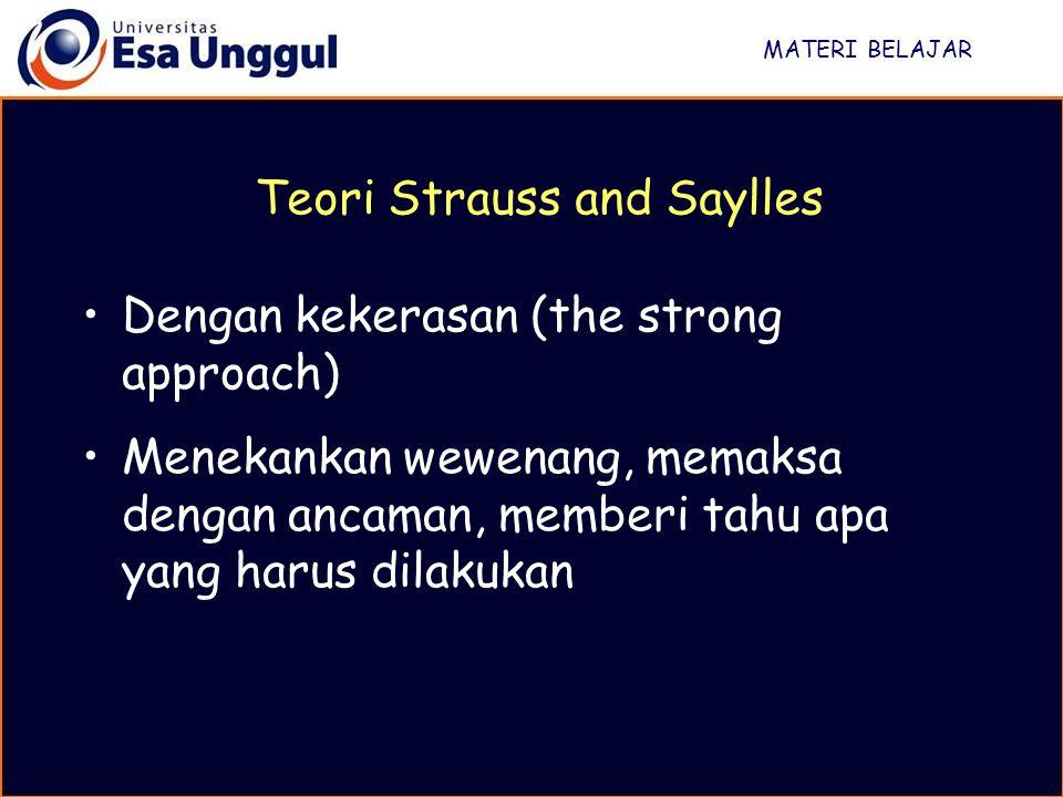 MATERI BELAJAR Dengan kekerasan (the strong approach) Menekankan wewenang, memaksa dengan ancaman, memberi tahu apa yang harus dilakukan Teori Strauss and Saylles