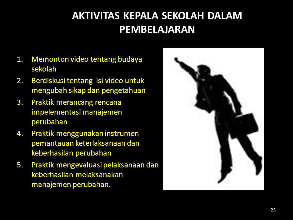 AKTIVITAS KEPALA SEKOLAH DALAM PEMBELAJARAN 1.Memonton video tentang budaya sekolah 2.Berdiskusi tentang isi video untuk mengubah sikap dan pengetahua
