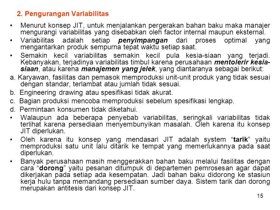 15 2. Pengurangan Variabilitas Menurut konsep JIT, untuk menjalankan pergerakan bahan baku maka manajer mengurangi variabilitas yang disebabkan oleh f