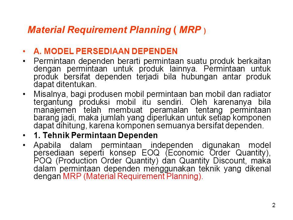 2 A. MODEL PERSEDIAAN DEPENDEN Permintaan dependen berarti permintaan suatu produk berkaitan dengan permintaan untuk produk lainnya. Permintaan untuk