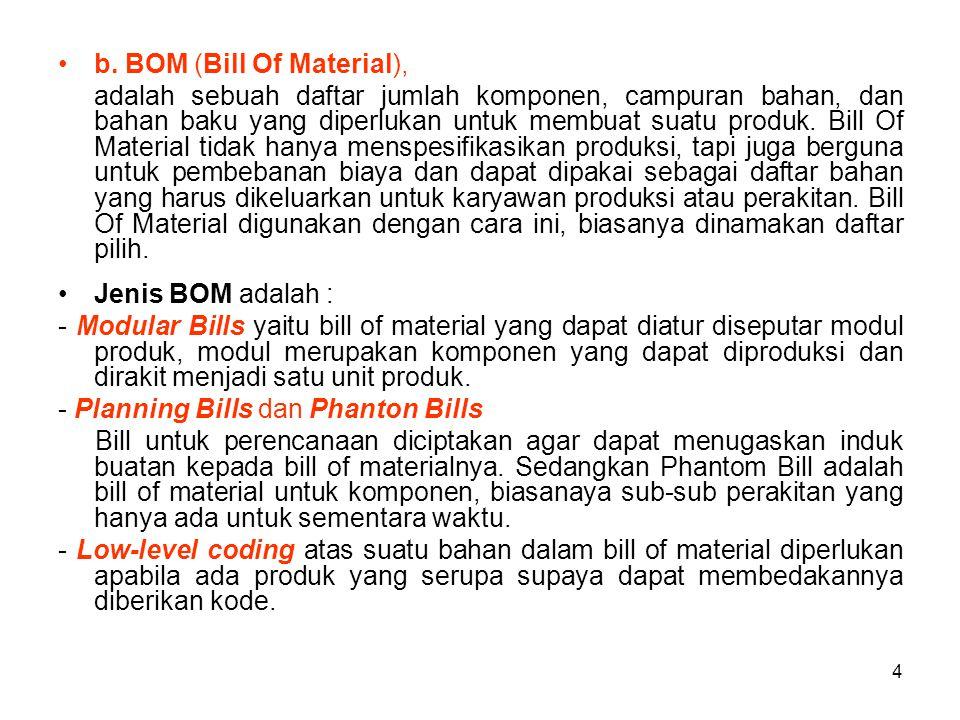 4 b. BOM (Bill Of Material), adalah sebuah daftar jumlah komponen, campuran bahan, dan bahan baku yang diperlukan untuk membuat suatu produk. Bill Of