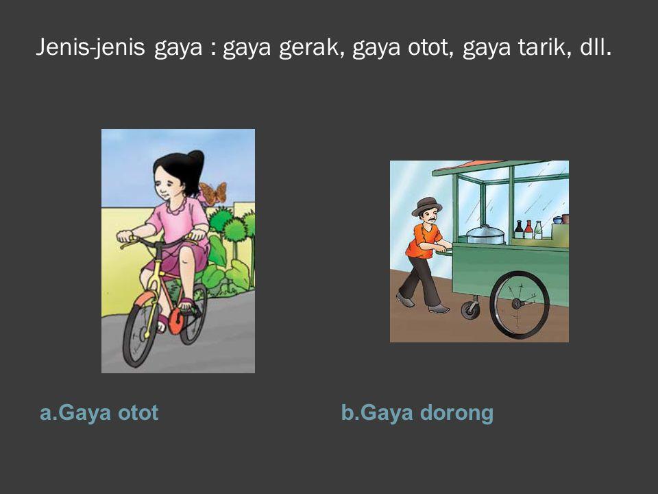 Jenis-jenis gaya : gaya gerak, gaya otot, gaya tarik, dll. a.Gaya ototb.Gaya dorong