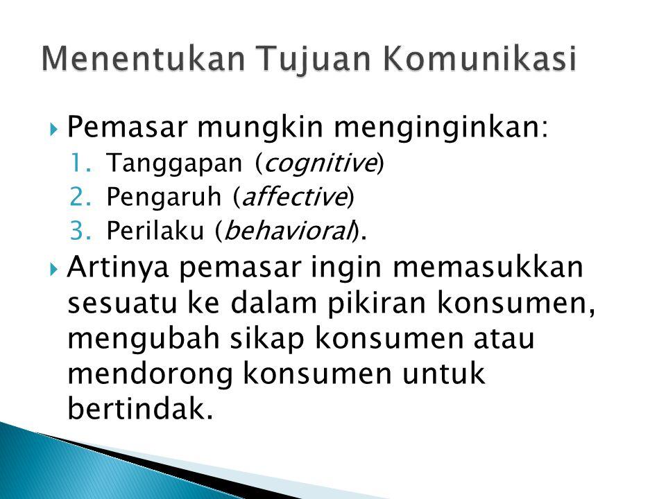  Pemasar mungkin menginginkan: 1.Tanggapan (cognitive) 2.Pengaruh (affective) 3.Perilaku (behavioral).  Artinya pemasar ingin memasukkan sesuatu ke