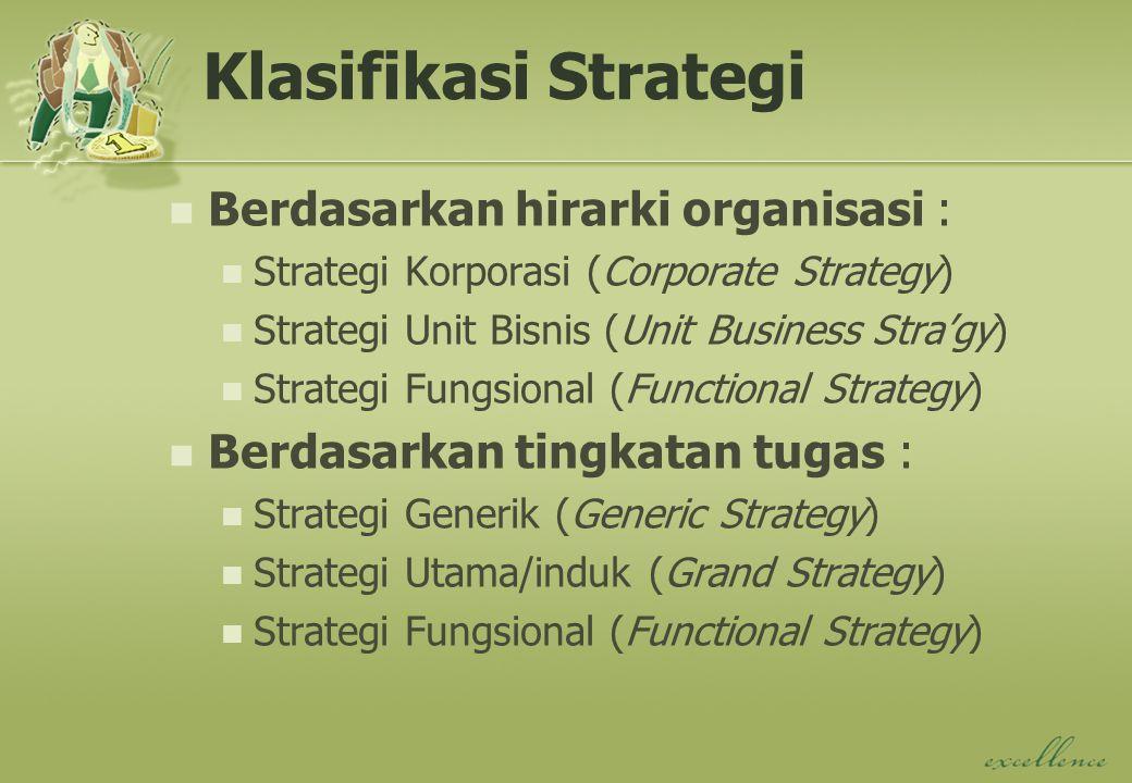 Model Wheelen dan Hunger: Macam-Macam Strategi Utama Strategi Pertumbuhan : Pertumbuhan Konsentrasi (Horizontal + Vertikal) Pertumbuhan Diversifikasi (Terpusat +Konglomerat Strategi Stabilitas : (1)Istirahat; (2)Waspada; (3)Tanpa Perubahan, (4)Laba Strategi Penciutan: (1) Perubahan Haluan; (2) Memikat Prsh Lain; (3) Jual/Tutup;(4) Bankrut; (5) Likuidasi