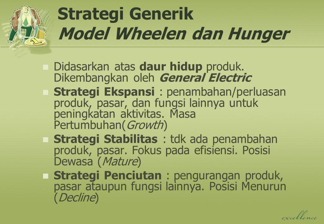Strategi Generik Model Wheelen dan Hunger Didasarkan atas daur hidup produk.