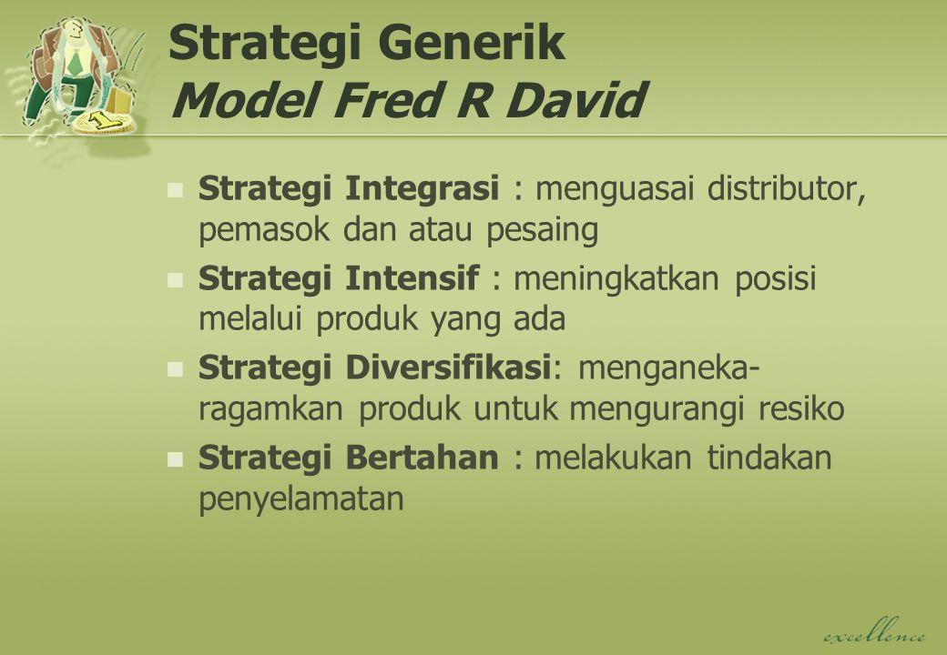 Strategi Generik Model Fred R David Strategi Integrasi : menguasai distributor, pemasok dan atau pesaing Strategi Intensif : meningkatkan posisi melalui produk yang ada Strategi Diversifikasi: menganeka- ragamkan produk untuk mengurangi resiko Strategi Bertahan : melakukan tindakan penyelamatan