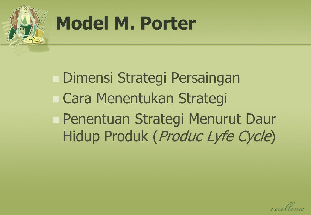 Model M.