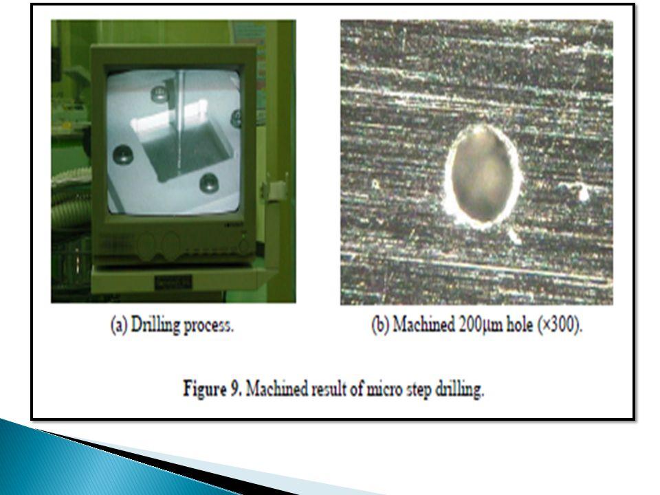 Dalam rangka untuk menyelesaikan problems, kondisi pengeboran yang optimal ditentukan dengan menggunakan DOE untuk proses pengeboran mikro dengan benda kerja SM45C dan latihan diameter 200μm.