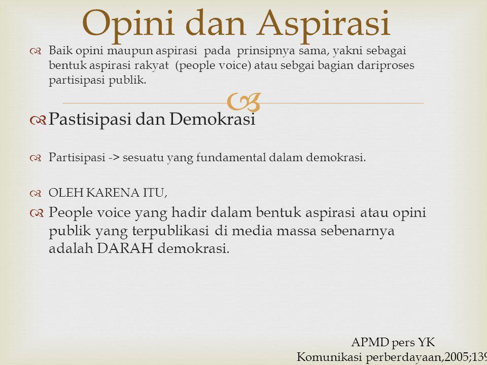  Opini dan Aspirasi  Baik opini maupun aspirasi pada prinsipnya sama, yakni sebagai bentuk aspirasi rakyat (people voice) atau sebgai bagian daripro