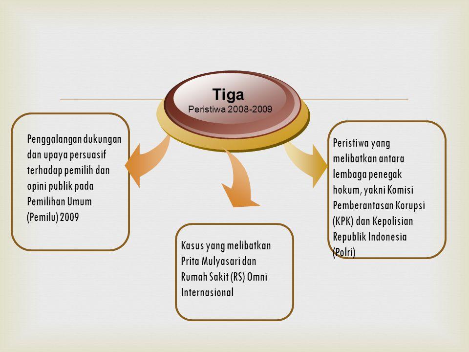  Penggalangan dukungan dan upaya persuasif terhadap pemilih dan opini publik pada Pemilihan Umum (Pemilu) 2009 Tiga Peristiwa 2008-2009 Peristiwa yang melibatkan antara lembaga penegak hokum, yakni Komisi Pemberantasan Korupsi (KPK) dan Kepolisian Republik Indonesia (Polri) Kasus yang melibatkan Prita Mulyasari dan Rumah Sakit (RS) Omni Internasional